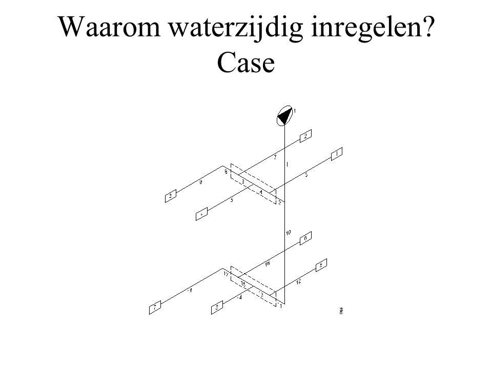 Waarom waterzijdig inregelen? Case