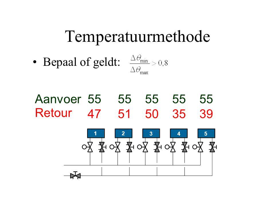 Temperatuurmethode Bepaal of geldt: 5 4 3 21 4751503539 55 Aanvoer Retour