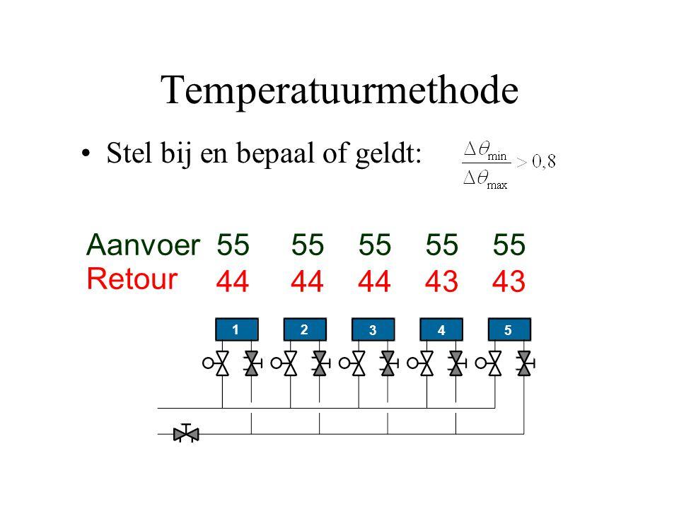 Temperatuurmethode Stel bij en bepaal of geldt: 5 4 3 21 44 43 55 Aanvoer Retour