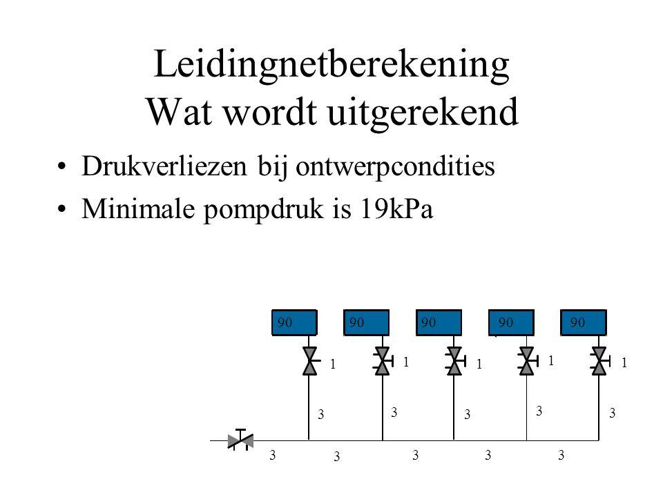 Leidingnetberekening Wat wordt uitgerekend Drukverliezen bij ontwerpcondities Minimale pompdruk is 19kPa 3 3 333 3 3 3 3 3 1 1 1 1 1 90