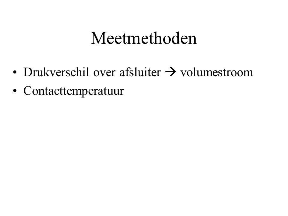 Meetmethoden Drukverschil over afsluiter  volumestroom Contacttemperatuur