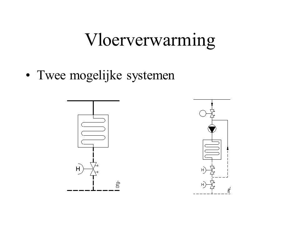 Vloerverwarming Twee mogelijke systemen