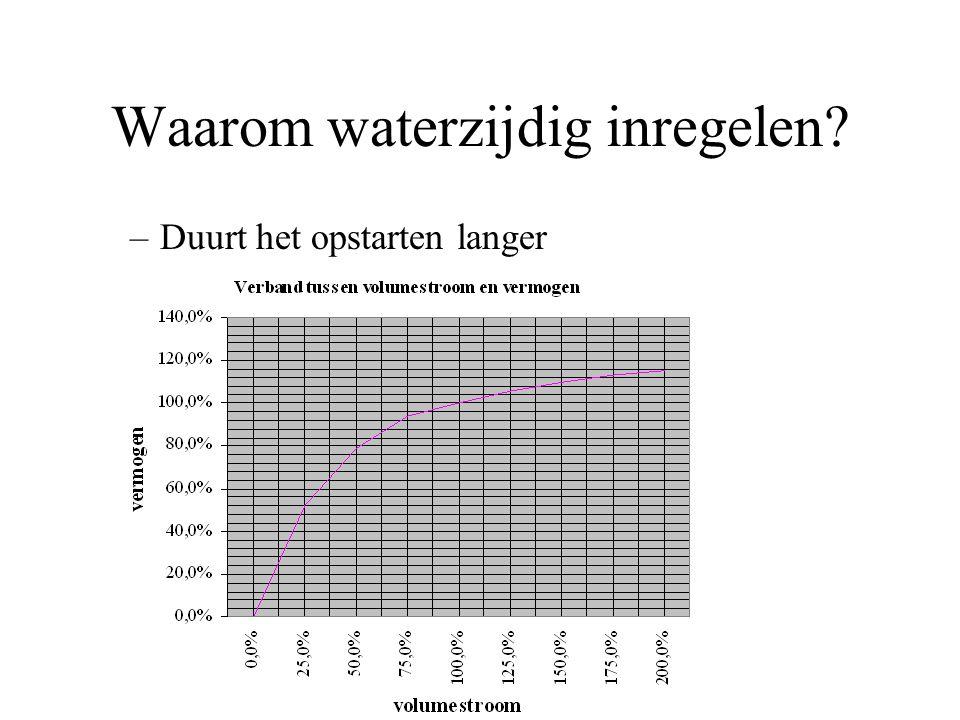 Waarom waterzijdig inregelen? –Duurt het opstarten langer