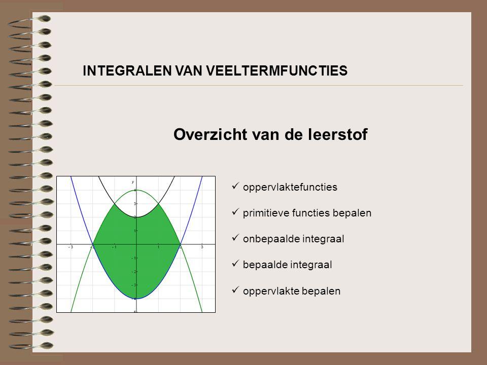 INTEGRALEN VAN VEELTERMFUNCTIES Overzicht van de leerstof oppervlaktefuncties primitieve functies bepalen onbepaalde integraal bepaalde integraal oppe