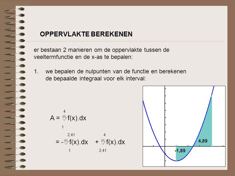 OPPERVLAKTE BEREKENEN er bestaan 2 manieren om de oppervlakte tussen de veeltermfunctie en de x-as te bepalen: 1.we bepalen de nulpunten van de functi