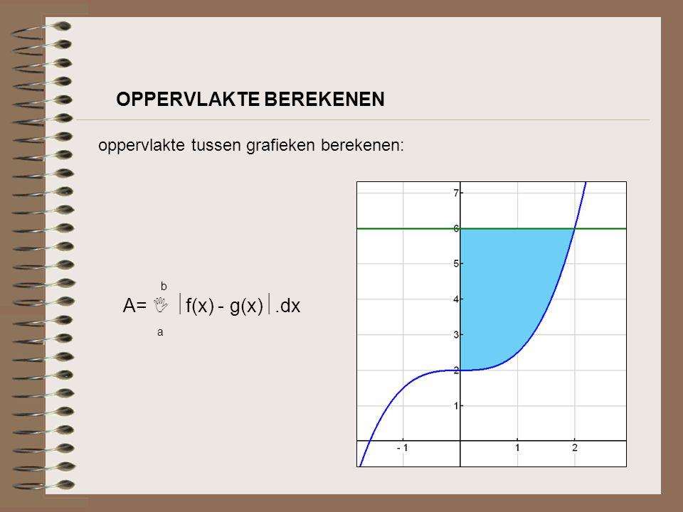 OPPERVLAKTE BEREKENEN oppervlakte tussen grafieken berekenen: A=   f(x) - g(x) .dx baba
