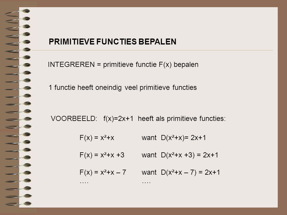 PRIMITIEVE FUNCTIES BEPALEN INTEGREREN = primitieve functie F(x) bepalen 1 functie heeft oneindig veel primitieve functies VOORBEELD: f(x)=2x+1 heeft