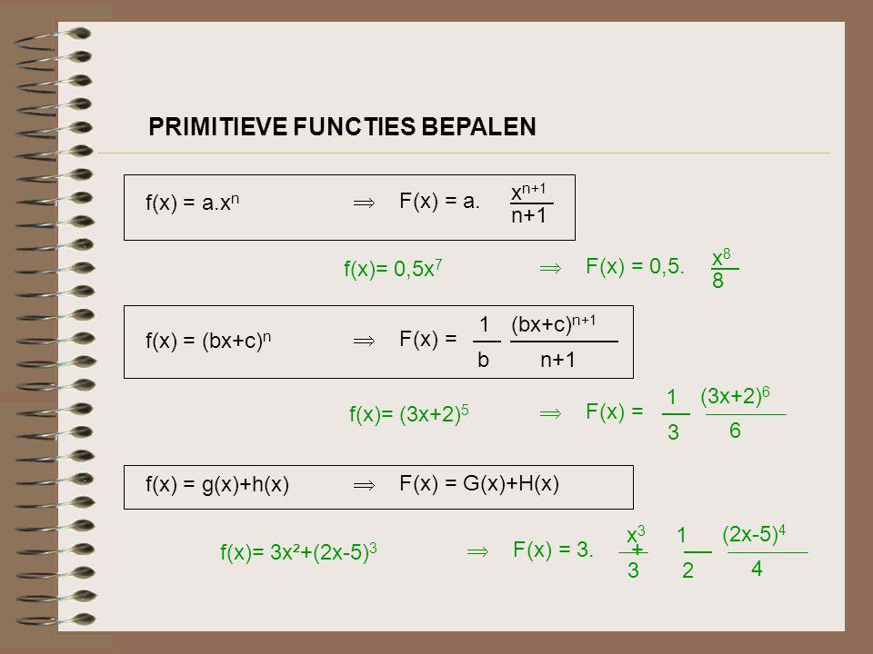 ONBEPAALDE INTEGRAAL als F(x) een primitieve functie is van f(x), dan vormen ALLE primitieve functies de onbepaalde integraal van f(x).