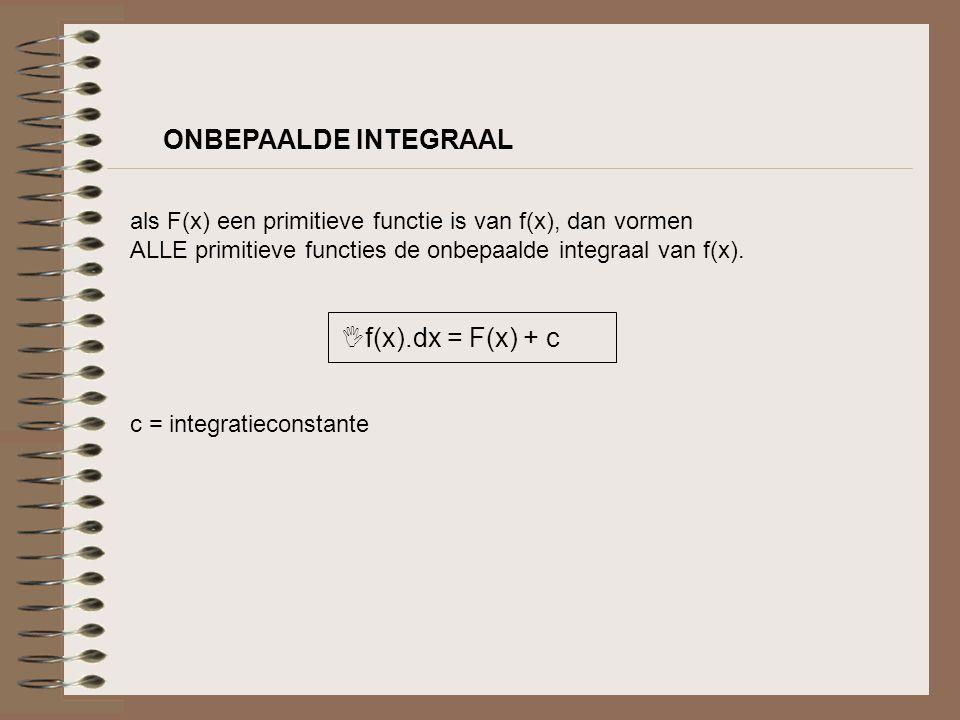 ONBEPAALDE INTEGRAAL als F(x) een primitieve functie is van f(x), dan vormen ALLE primitieve functies de onbepaalde integraal van f(x).  f(x).dx = F(
