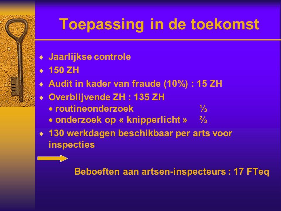 Toepassing in de toekomst  Jaarlijkse controle  150 ZH  Audit in kader van fraude (10%) : 15 ZH  Overblijvende ZH : 135 ZH  routineonderzoek ⅓ 