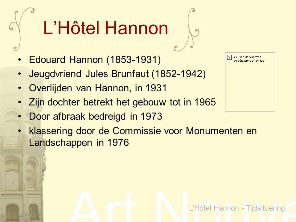 Edouard Hannon (1853-1931) Jeugdvriend Jules Brunfaut (1852-1942) Overlijden van Hannon, in 1931 Zijn dochter betrekt het gebouw tot in 1965 Door afbr