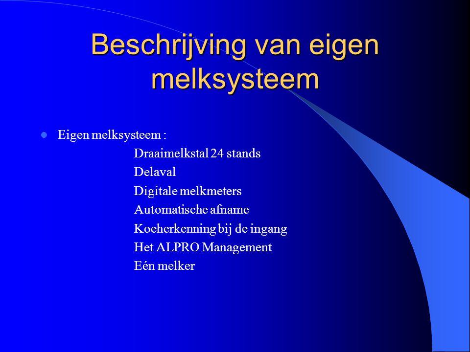 Melksystemen Beschrijving van eigen melksysteem Beschrijving van melksysteem stage bedrijf Vergelijking