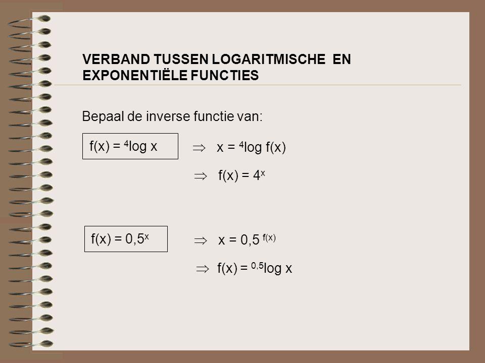 VERBAND TUSSEN LOGARITMISCHE EN EXPONENTIËLE FUNCTIES Bepaal de inverse functie van: f(x) = 4 log x  x = 4 log f(x)  f(x) = 4 x f(x) = 0,5 x  x = 0