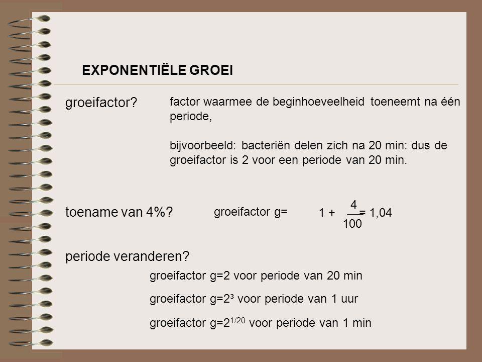 EXPONENTIËLE GROEI groeifactor? factor waarmee de beginhoeveelheid toeneemt na één periode, bijvoorbeeld: bacteriën delen zich na 20 min: dus de groei