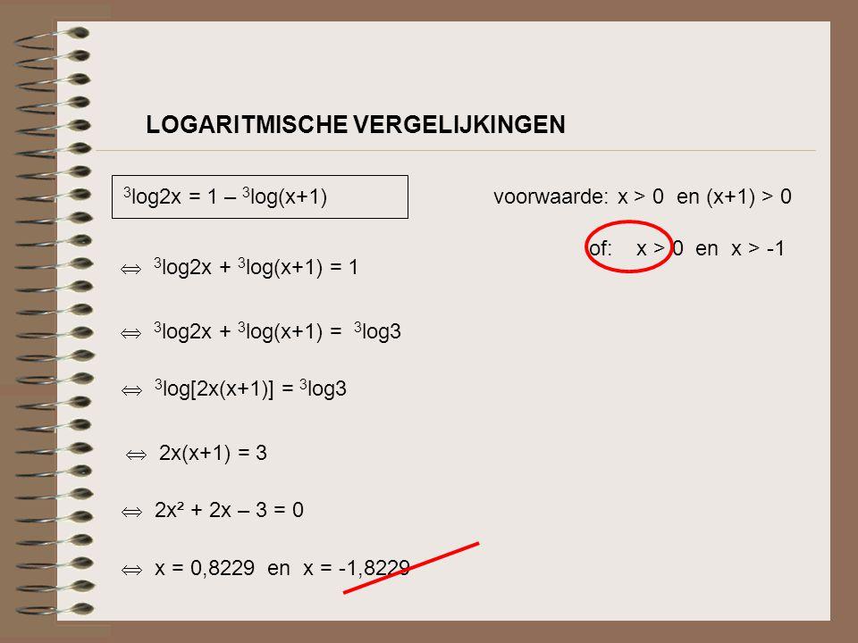 LOGARITMISCHE VERGELIJKINGEN 3 log2x = 1 – 3 log(x+1)  3 log2x + 3 log(x+1) = 1 voorwaarde: x > 0 en (x+1) > 0 of: x > 0 en x > -1  3 log2x + 3 log(