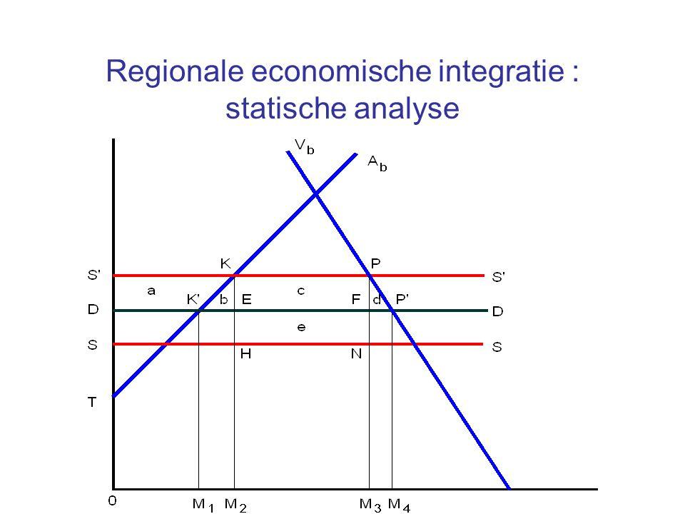Regionale economische integratie : statische analyse (partnerland)
