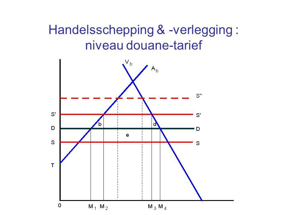 Handelsschepping & -verlegging : niveau douane-tarief