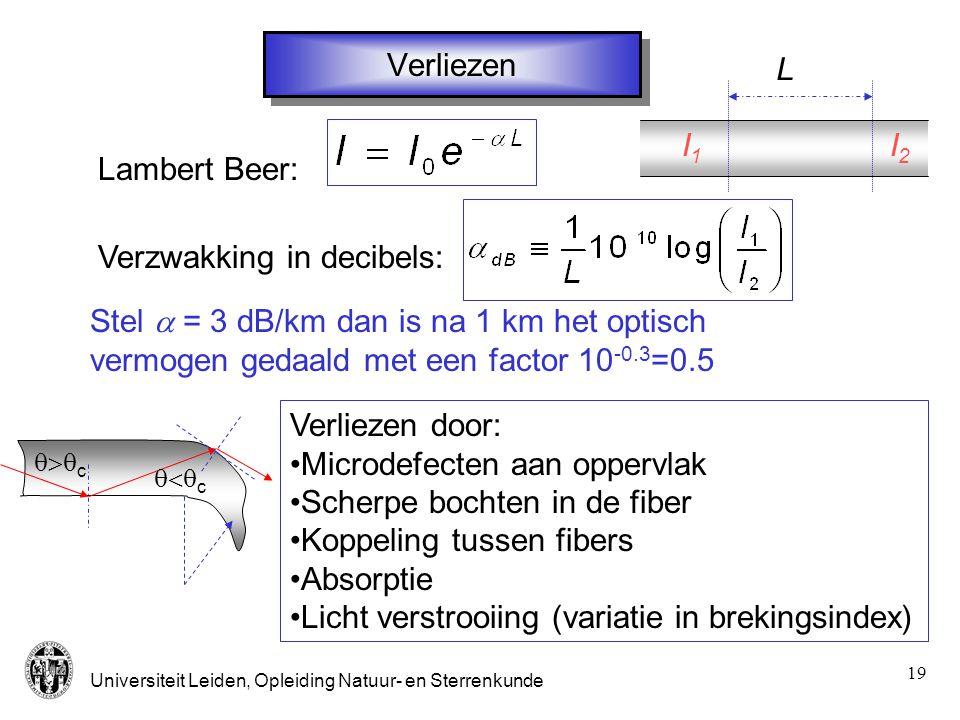 Universiteit Leiden, Opleiding Natuur- en Sterrenkunde 19 Verliezen Lambert Beer: Verzwakking in decibels: Stel  = 3 dB/km dan is na 1 km het optisch