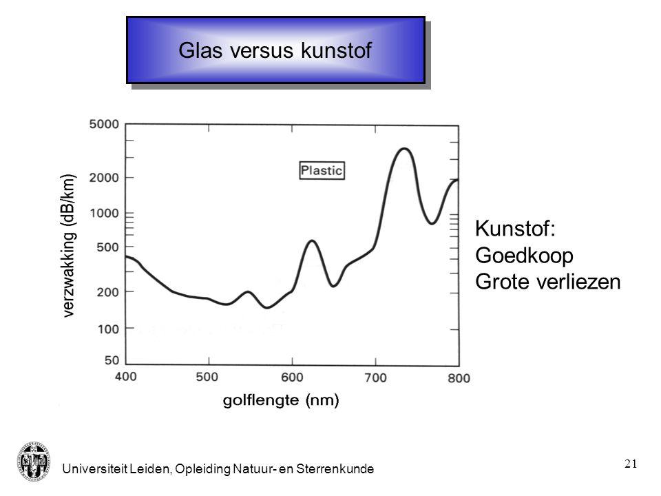 Universiteit Leiden, Opleiding Natuur- en Sterrenkunde 21 Glas versus kunstof Kunstof: Goedkoop Grote verliezen