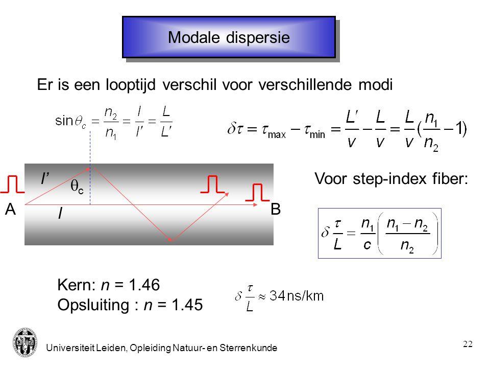 Universiteit Leiden, Opleiding Natuur- en Sterrenkunde 22 Modale dispersie Er is een looptijd verschil voor verschillende modi AB l l' cc Voor step-