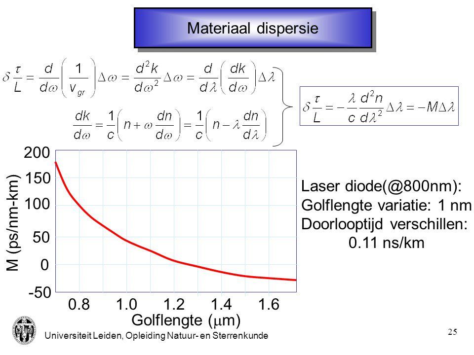 Universiteit Leiden, Opleiding Natuur- en Sterrenkunde 25 Materiaal dispersie M (ps/nm-km) 200 100 0 -50 50 150 0.81.01.21.41.6 Golflengte (  m) Lase
