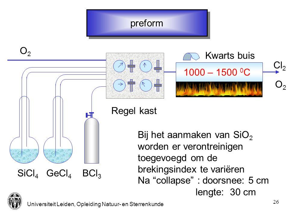 Universiteit Leiden, Opleiding Natuur- en Sterrenkunde 26 preform O2O2 SiCl 4 GeCl 4 BCl 3 Kwarts buis Regel kast O2O2 Cl 2 Bij het aanmaken van SiO 2