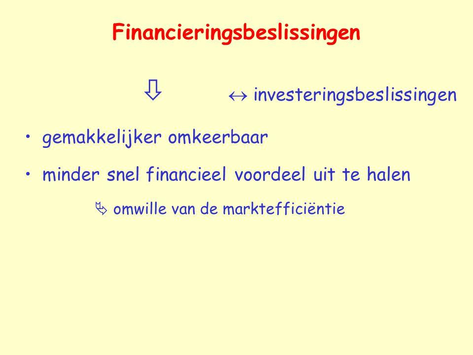 Hoofdstuk 13 Ondernemingsfinanciering en de zes lessen van marktefficiëntie