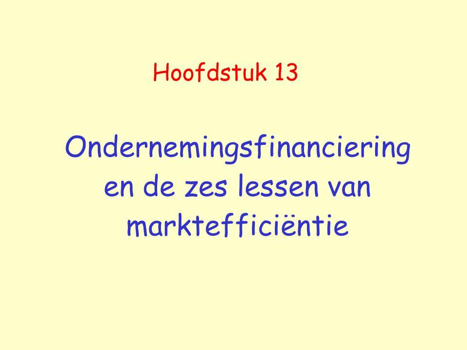 Inhoudstafel Begrip marktefficiëntie Vormen Evidentie  Tegenindicaties Behavioral Finance Relatieve marktefficiëntie Zes lessen uit marktefficiëntie