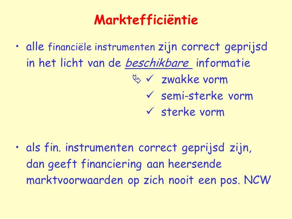 Schuldfinanciering: enkele varianten (1) Perpetual: eeuwigdurende obligatie Obligatie met call: vervroegd terugbetaalbaar tegen vaste prijs Achtergestelde obligatie (  bevoorrechte): terugbetaalbaar na alle overige schuldeisers Euro-obligatie (internationale obligatie): geplaatst bij buitenlandse investeerder Variabele rentevoet (floating rate): bij meeste bankkredieten en sommige obligaties