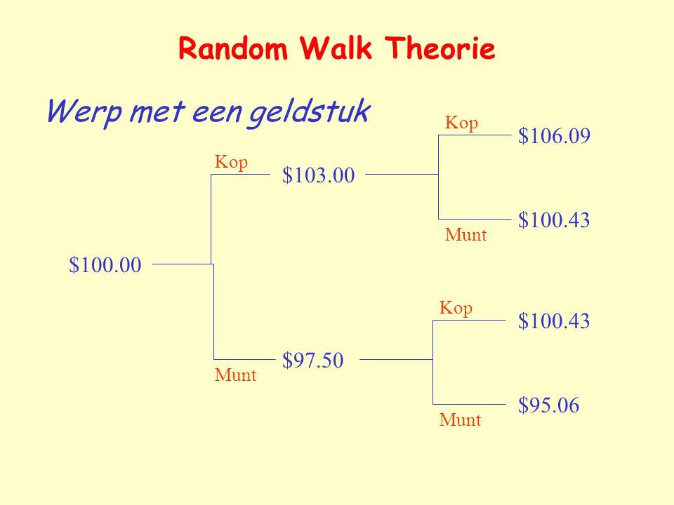 Random Walk Theorie