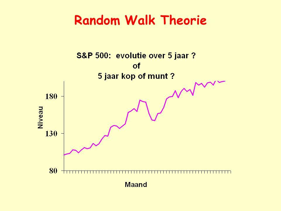 Relatieve marktefficiëntie Aandelencrash: bv.