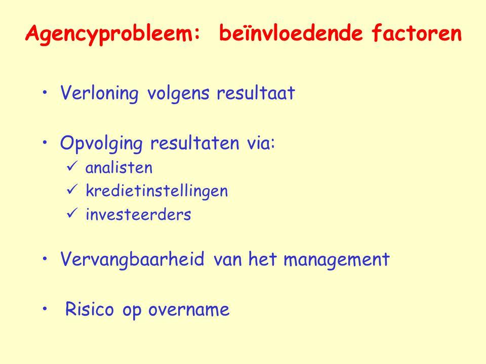 Agencyprobleem: beïnvloedende factoren Verloning volgens resultaat Opvolging resultaten via: analisten kredietinstellingen investeerders Vervangbaarhe