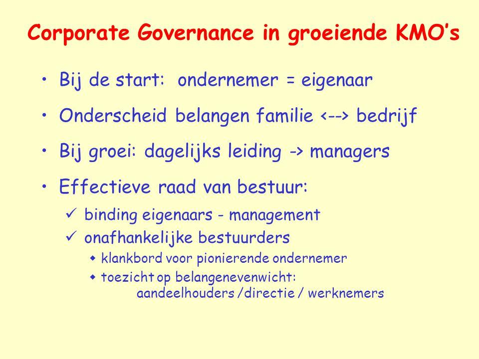 Corporate Governance in groeiende KMO's Bij de start: ondernemer = eigenaar Onderscheid belangen familie bedrijf Bij groei: dagelijks leiding -> manag
