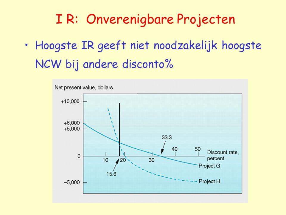 I R: Onverenigbare Projecten Hoogste IR geeft niet noodzakelijk hoogste NCW bij andere disconto%