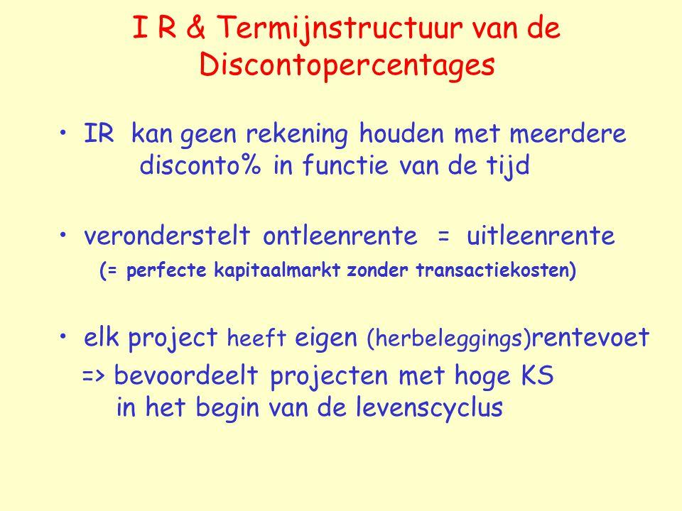 I R & Termijnstructuur van de Discontopercentages IR kan geen rekening houden met meerdere disconto% in functie van de tijd veronderstelt ontleenrente