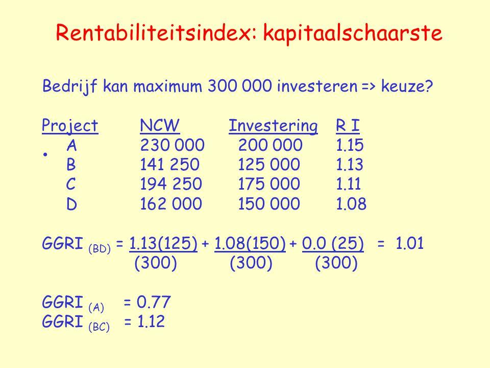Rentabiliteitsindex: kapitaalschaarste Bedrijf kan maximum 300 000 investeren => keuze? ProjectNCW InvesteringR I A230 000200 0001.15 B141 250125 0001
