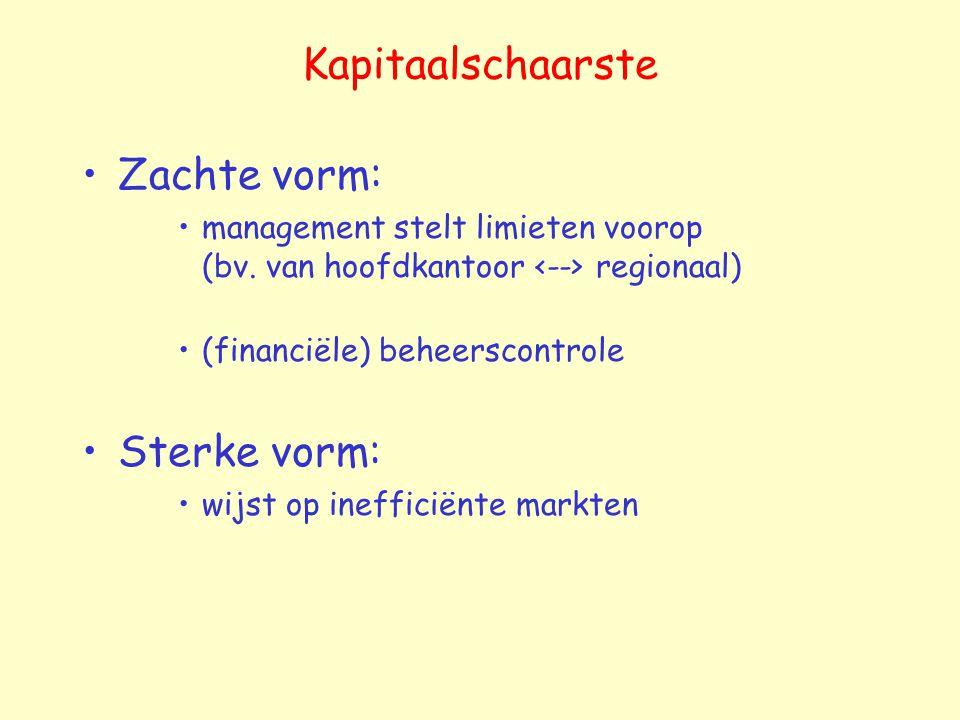 Kapitaalschaarste Zachte vorm: management stelt limieten voorop (bv. van hoofdkantoor regionaal) (financiële) beheerscontrole Sterke vorm: wijst op in