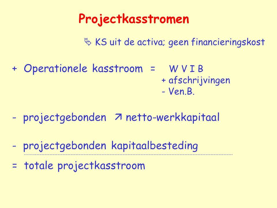 Projectkasstromen  KS uit de activa; geen financieringskost + Operationele kasstroom = W V I B + afschrijvingen - Ven.B. - projectgebonden  netto-we