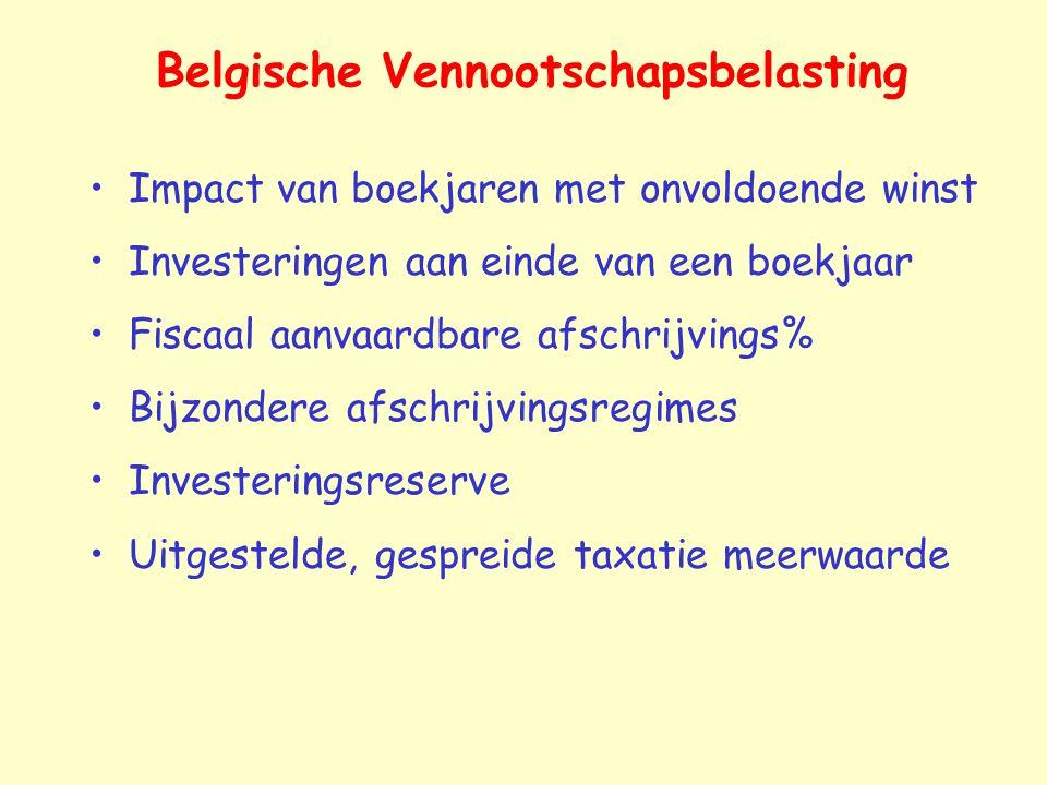 Belgische Vennootschapsbelasting Impact van boekjaren met onvoldoende winst Investeringen aan einde van een boekjaar Fiscaal aanvaardbare afschrijving