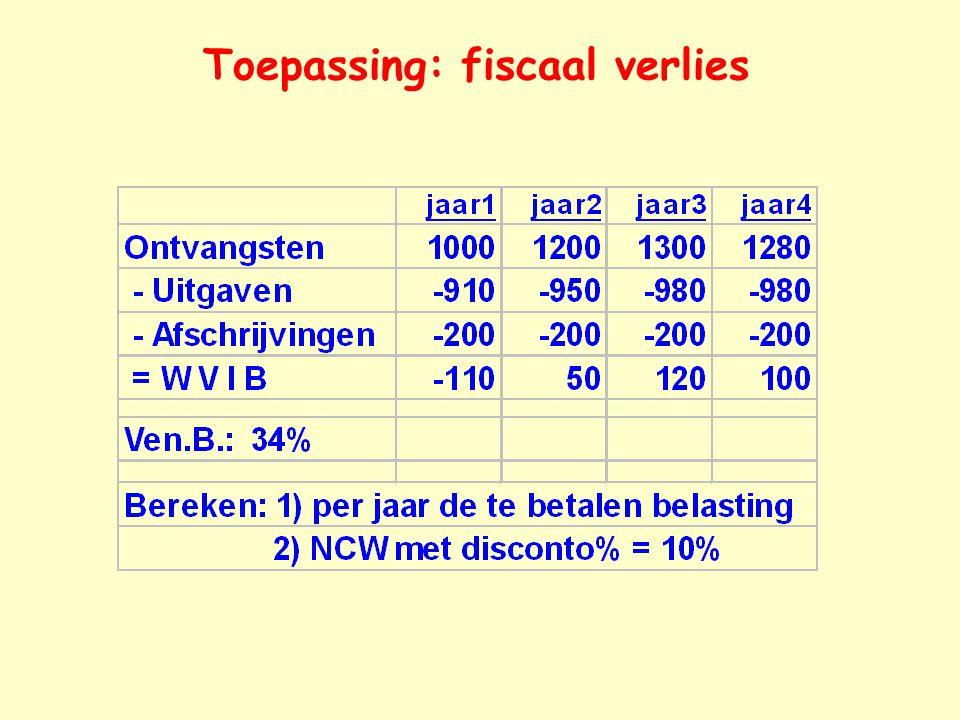 Toepassing: fiscaal verlies