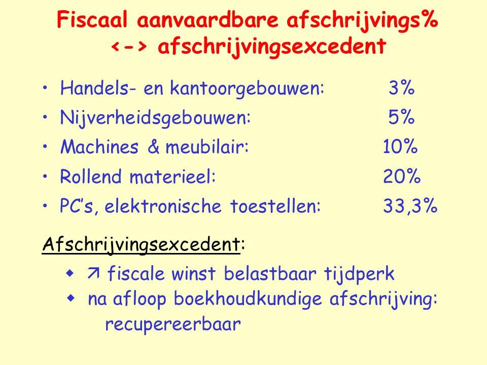 Fiscaal aanvaardbare afschrijvings% afschrijvingsexcedent Handels- en kantoorgebouwen: 3% Nijverheidsgebouwen: 5% Machines & meubilair:10% Rollend mat