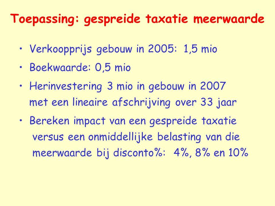 Toepassing: gespreide taxatie meerwaarde Verkoopprijs gebouw in 2005: 1,5 mio Boekwaarde: 0,5 mio Herinvestering 3 mio in gebouw in 2007 met een linea
