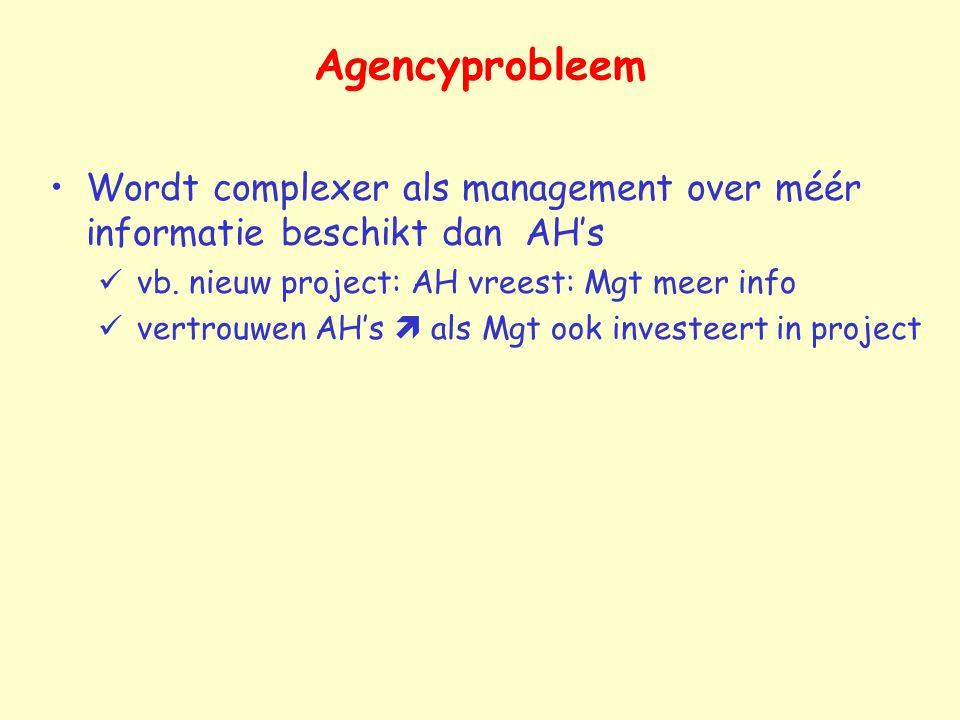 Agencyprobleem Wordt complexer als management over méér informatie beschikt dan AH's vb. nieuw project: AH vreest: Mgt meer info vertrouwen AH's  als