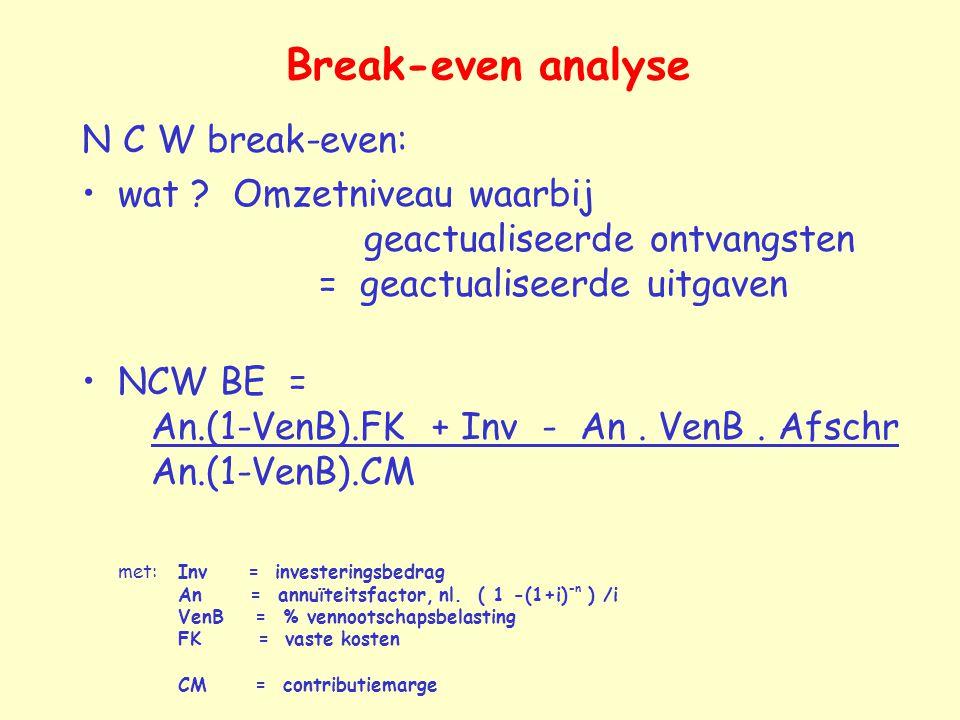 Break-even analyse N C W break-even: wat .