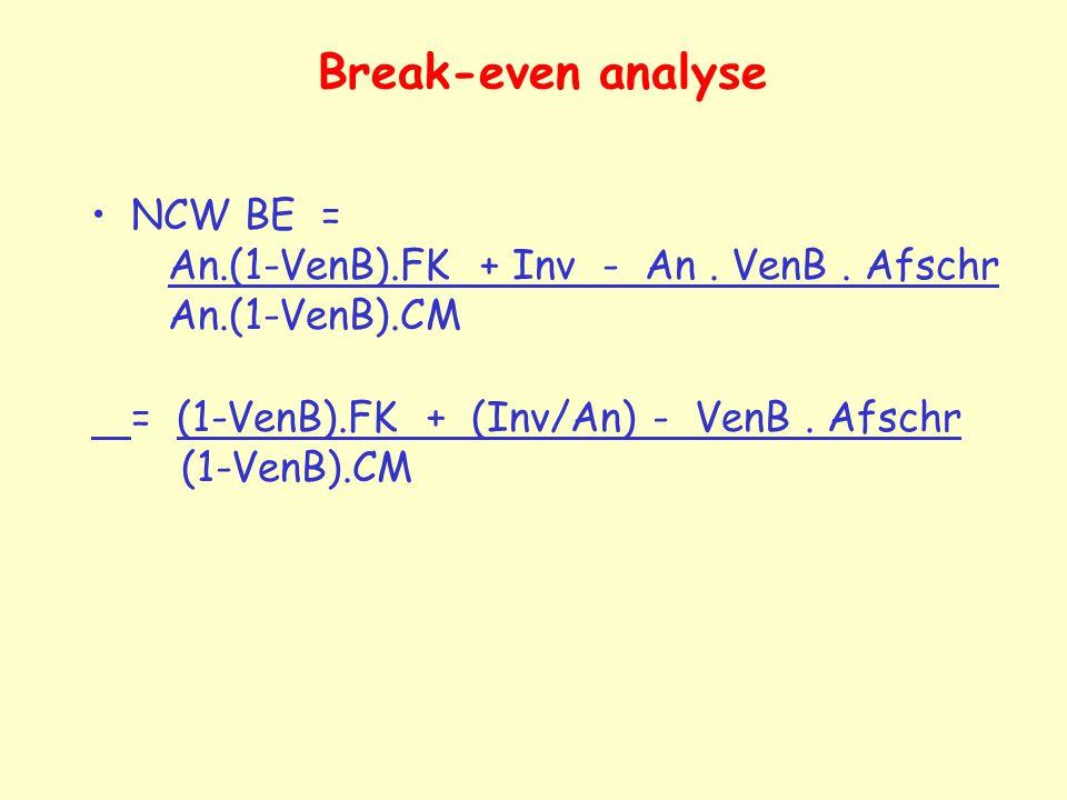 Break-even analyse NCW BE = An.(1-VenB).FK + Inv - An.