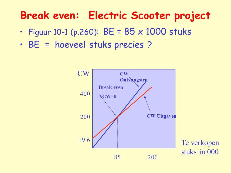 Break even: Electric Scooter project Figuur 10-1 (p.260): BE = 85 x 1000 stuks BE = hoeveel stuks precies .