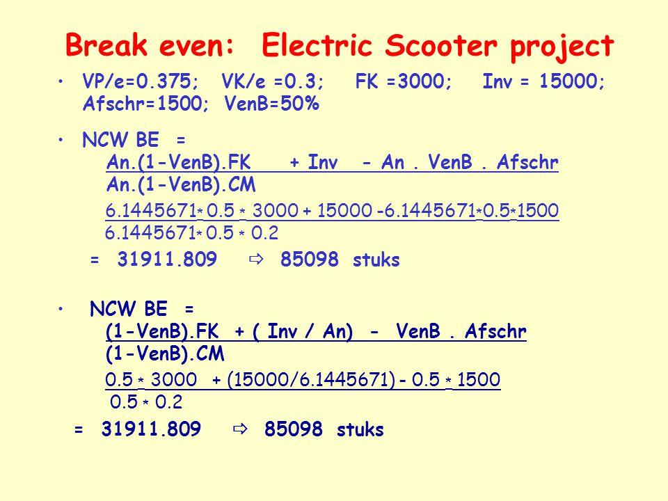 Break even: Electric Scooter project VP/e=0.375; VK/e =0.3; FK =3000; Inv = 15000; Afschr=1500; VenB=50% NCW BE = An.(1-VenB).FK + Inv - An.