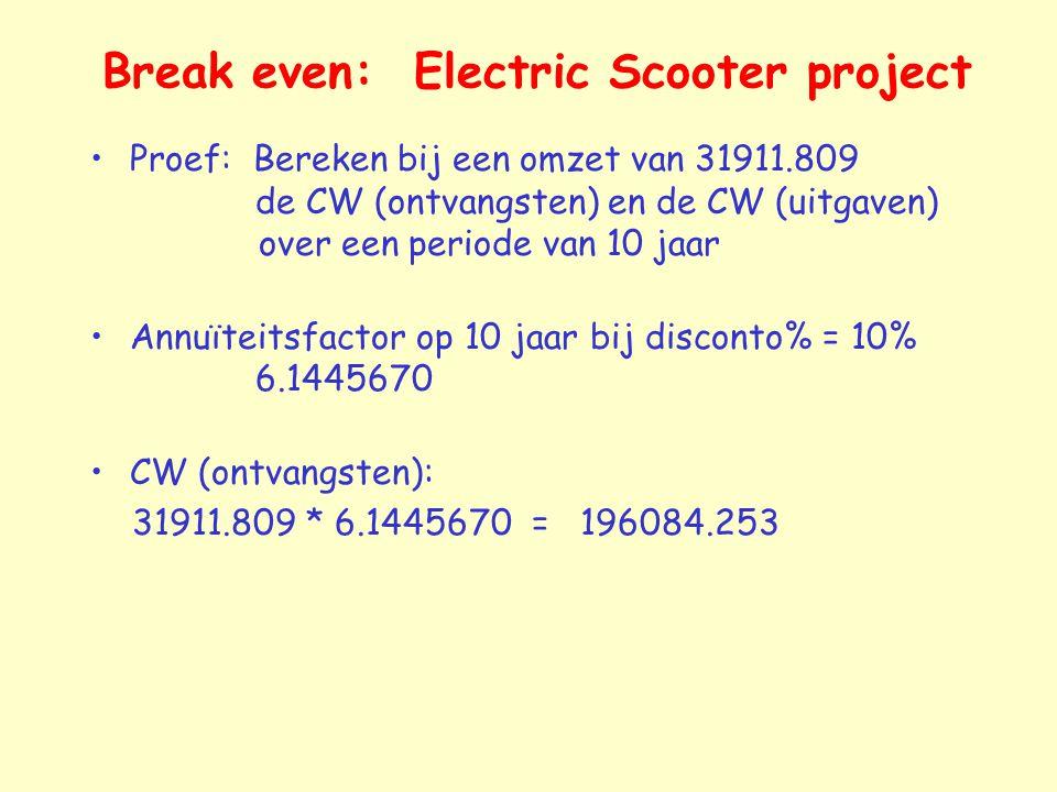 Break even: Electric Scooter project Proef: Bereken bij een omzet van 31911.809 de CW (ontvangsten) en de CW (uitgaven) over een periode van 10 jaar Annuïteitsfactor op 10 jaar bij disconto% = 10% 6.1445670 CW (ontvangsten): 31911.809 * 6.1445670 = 196084.253