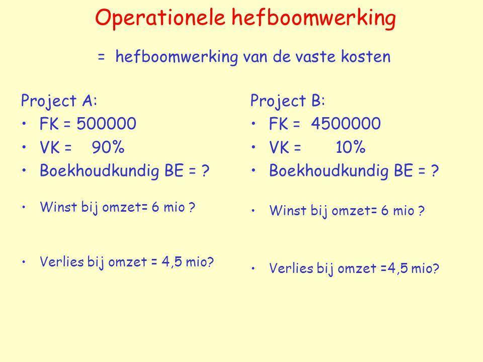 Operationele hefboomwerking Project A: FK = 500000 VK = 90% Boekhoudkundig BE = .