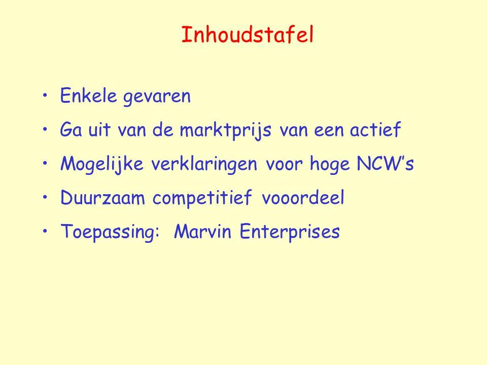Inhoudstafel Enkele gevaren Ga uit van de marktprijs van een actief Mogelijke verklaringen voor hoge NCW's Duurzaam competitief vooordeel Toepassing: Marvin Enterprises